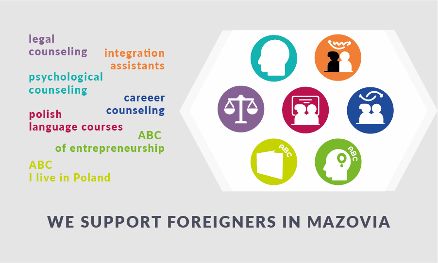 FAMI - Support for foreigners in Mazovia