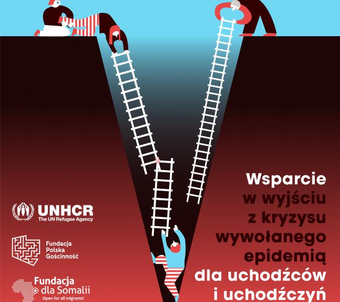 Nabór wniosków: Wsparcie w wyjściu z kryzysu wywołanego pandemią COVID-19 dla osób przymusowo migrujących (uchodźców)